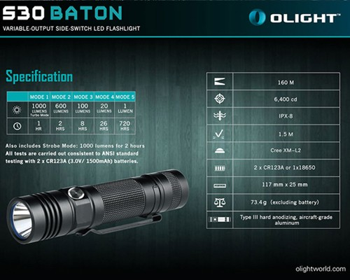 Đèn pin Olight S30 Baton